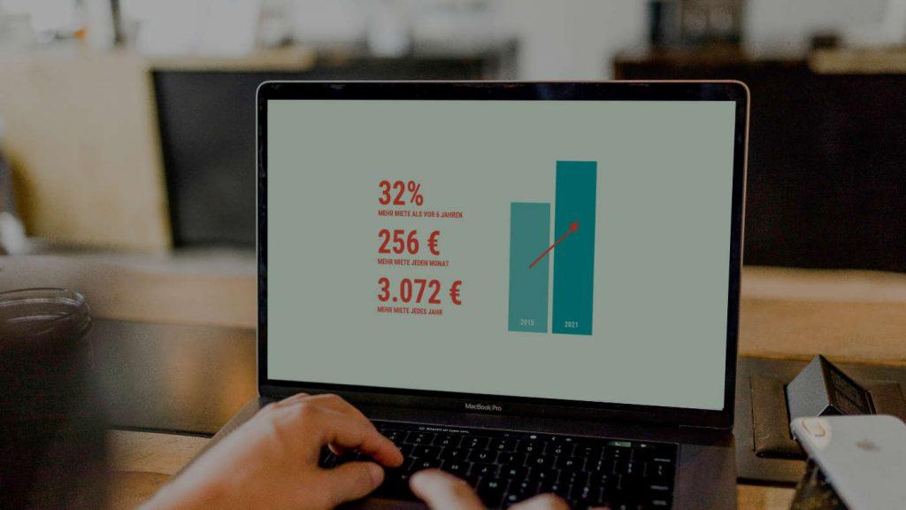 Mietenbilanz-Rechner